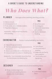 day of wedding coordinator planner coordinator or designer which do you oh so