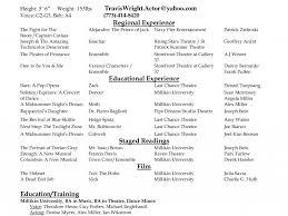 Actors Resume Example by Download Actor Resume Template Haadyaooverbayresort Com