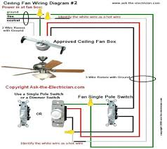 switch to fan wiring diagram wiring diagram weick