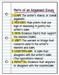 format of a persuasive essay