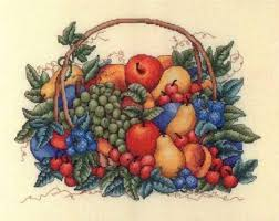 basket of fruit basket of fruit counted cross stitch pattern