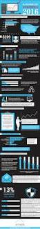 hadoop definitive guide pdf infographics