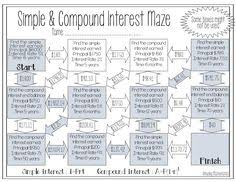 these simple u0026 compound interest mazes would be such a fun