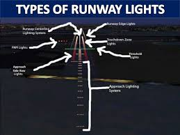 model airport runway lights charming airport runway lighting f70 in fabulous collection with