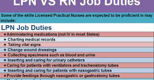 resume rn job description rn duties resume cv cover letter