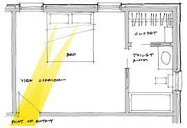 Feng Shui Bedroom Floor Plan Good Feng Shui Bedroom Layout Descargas Mundiales Com