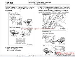 Mitsubishi Grandis 2004 Worshop Manual Auto Repair Manual Forum
