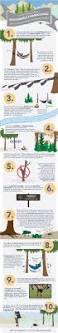 Eagles Nest Va Nursing Home Atlanta Ga 94 Best Lifestyle Images On Pinterest Hammocks Eno Hammock