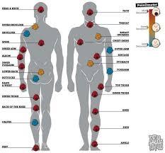 tattoo pain chart wrist 11 best jads tattoo images on pinterest irezumi tattoo and