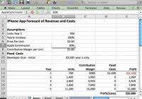 sales forecast spreadsheet template free and sales plan template