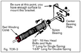Garage Door Torsion Spring Winding Bars by Perfect How To Install A Garage Door Spring Installing And