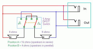 t1 cable wiring diagram the best wiring diagram 2017