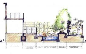 garden design classes isad of design in milan best decor
