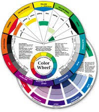 artist u0027s color wheel u0026 mixing guide
