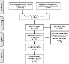 cerebrovascular reserve and stroke risk in patients with carotid
