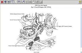 impala engine diagram 2008 wiring diagrams instruction