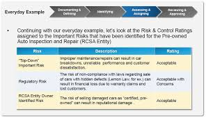 operations risk management rcsa management and analysis