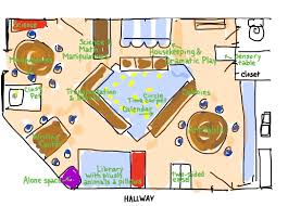 toddler floor plan preschool classroom arrangement classroom setup kindergarten