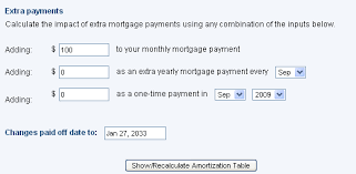 Amortization Table With Extra Payments Calculate Amortization Schedule With Extra Payments