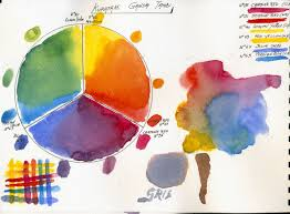 m graham really the most vibrant and pigmented watercolour paint