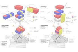 Floor Plan Elements Inverting The Plan Build Blog