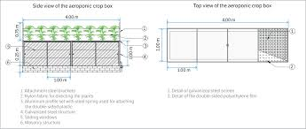 electrical conductivity of the nutrient solution and plant density