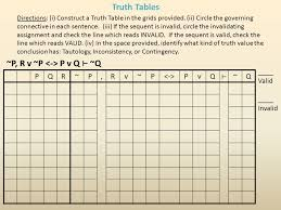 What Is A Truth Table Introductory Logic Phi 120 Presentation