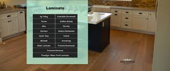 Alloc Laminate Flooring Laminate Flooring Royal Flooring Mission Viejo Caflooring