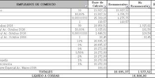 media jornada empledo de comercio 2016 liquidación sueldo empleados de comercio ejemplo recibo marzo 2017