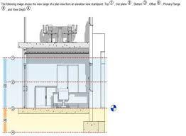 revit tutorial view range reflected ceiling plan revit view range www lightneasy net