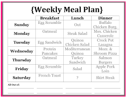 diet plan meals to lose weight fast world secrets of losing weight