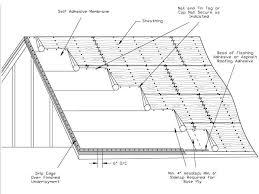 hurricane retrofit guide re roofing