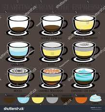 espresso coffee clipart each type coffee starting espresso mixture stock vector 441398569