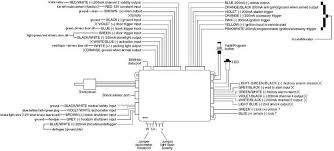 viper 5900 wiring diagram on viper images free download wiring