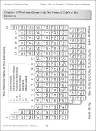 periodic table activity answers elements and the periodic table 034805 details rainbow resource