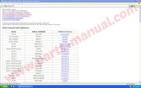 dynapac parts u0026 service manual