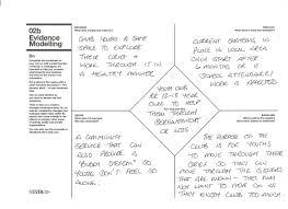 Grief Worksheets Tracysmithdesign Interior U0026 Spatial Designer
