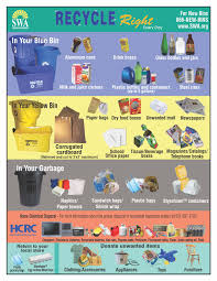 recycling solid waste authority of palm beach county fl