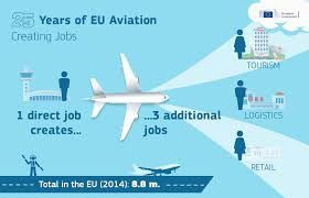 travel and transport images Eu aviation 25 years of reaching new heights european commission png