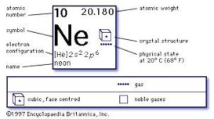 What Does The Element Symbol On The Periodic Table Indicate Neon Ne Chemical Element Britannica Com