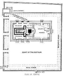 floor plan of a house with dimensions the location of the first and second temples
