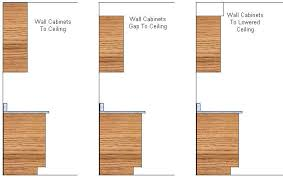 personable kitchen wall cabinets sizes or other countertops