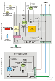 mitsubishi mini split mini split wiring diagram agnitum me