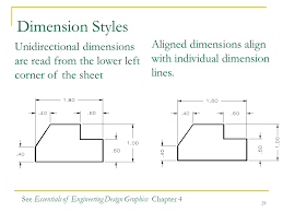 how to read dimensions dimension terminology ppt video online download