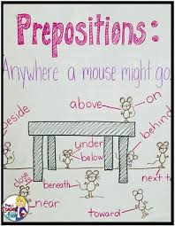 23 best english worksheets images on pinterest teaching ideas
