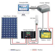 28 solar power connection diagram wiring diagram for solar