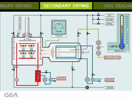 design freeze meaning pharmaceutical freeze drying process youtube