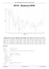antenna u2013 nt1k u2013 welcome
