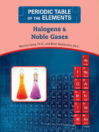 0816073686 chemistry chemical elements atoms