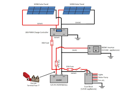 thanks for the help here is my finished wiring diagram other